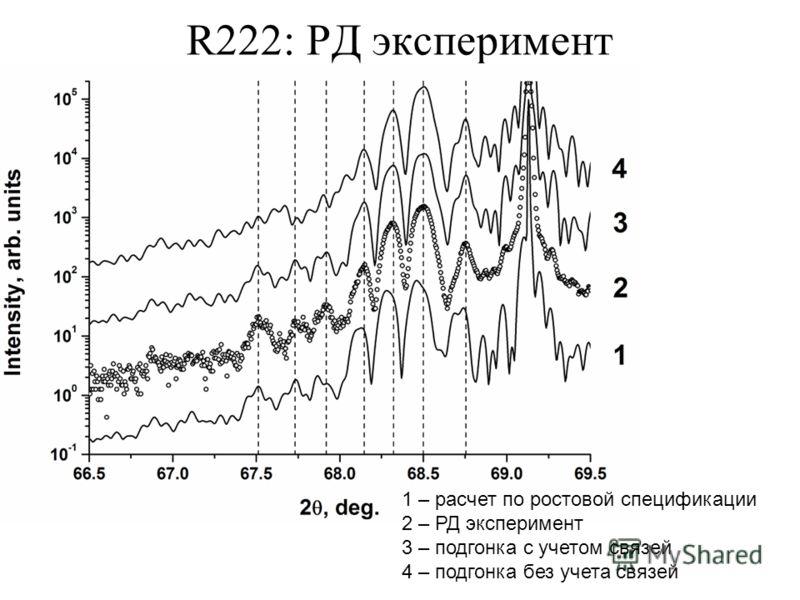 R222: РД эксперимент 1 – расчет по ростовой спецификации 2 – РД эксперимент 3 – подгонка с учетом связей 4 – подгонка без учета связей