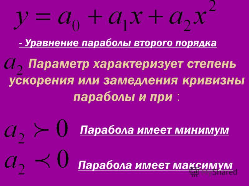 Параметр характеризует степень ускорения или замедления кривизны параболы и при : - Уравнение параболы второго порядка Парабола имеет минимум Парабола имеет максимум