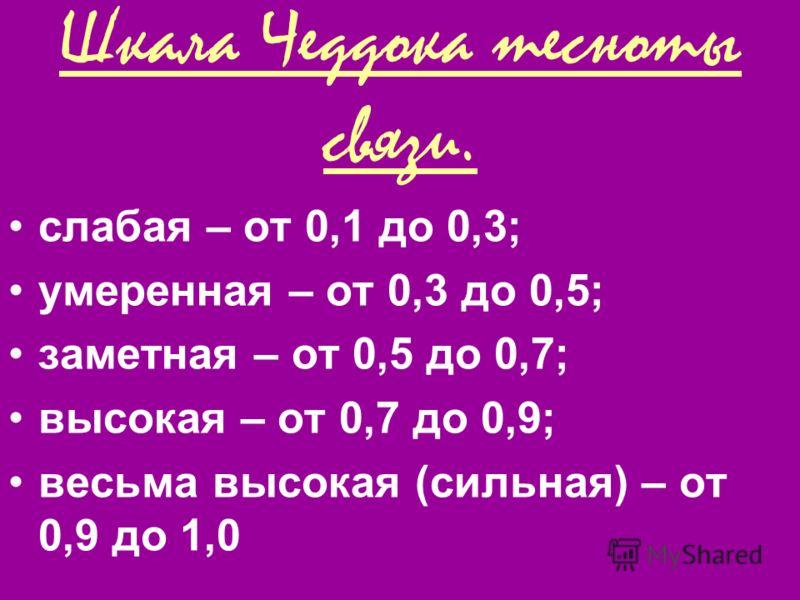 Шкала Чеддока тесноты связи. слабая – от 0,1 до 0,3; умеренная – от 0,3 до 0,5; заметная – от 0,5 до 0,7; высокая – от 0,7 до 0,9; весьма высокая (сильная) – от 0,9 до 1,0