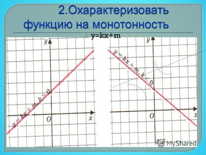 y = kx+m