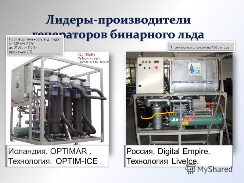 Исландия. OPTIMAR. Технология. OPTIM-ICE. Россия. Digital Empire. Технология LiveIce. Производительность жид. льда: от 920 л/ч (40%) до 3160 л/ч (10%) при t воды 0°С Q 0 =40кВт Габариты и вес: 166*136*173 см, 1040 кг 1 тонна/сутки с танком на 180 лит