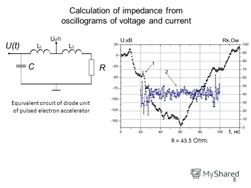 5 Calculation of impedance from oscillograms of voltage and current Equivalent circuit of diode unit of pulsed electron accelerator R = 43.5 Ohm.
