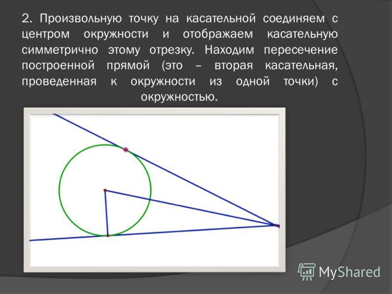 2. Произвольную точку на касательной соединяем с центром окружности и отображаем касательную симметрично этому отрезку. Находим пересечение построенной прямой (это – вторая касательная, проведенная к окружности из одной точки) с окружностью.