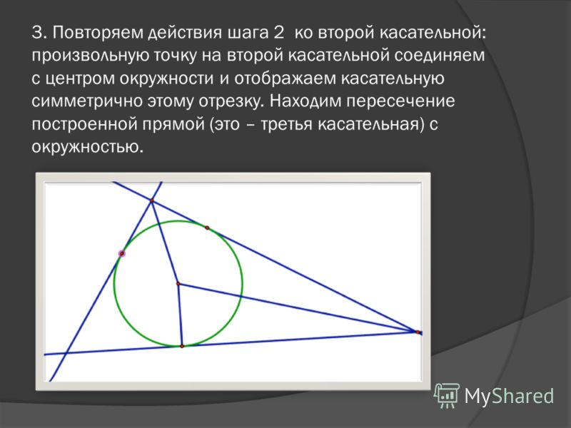 3. Повторяем действия шага 2 ко второй касательной: произвольную точку на второй касательной соединяем с центром окружности и отображаем касательную симметрично этому отрезку. Находим пересечение построенной прямой (это – третья касательная) с окружн