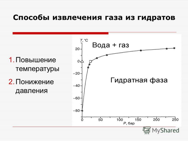 Способы извлечения газа из гидратов 1.Повышение температуры 2.Понижение давления