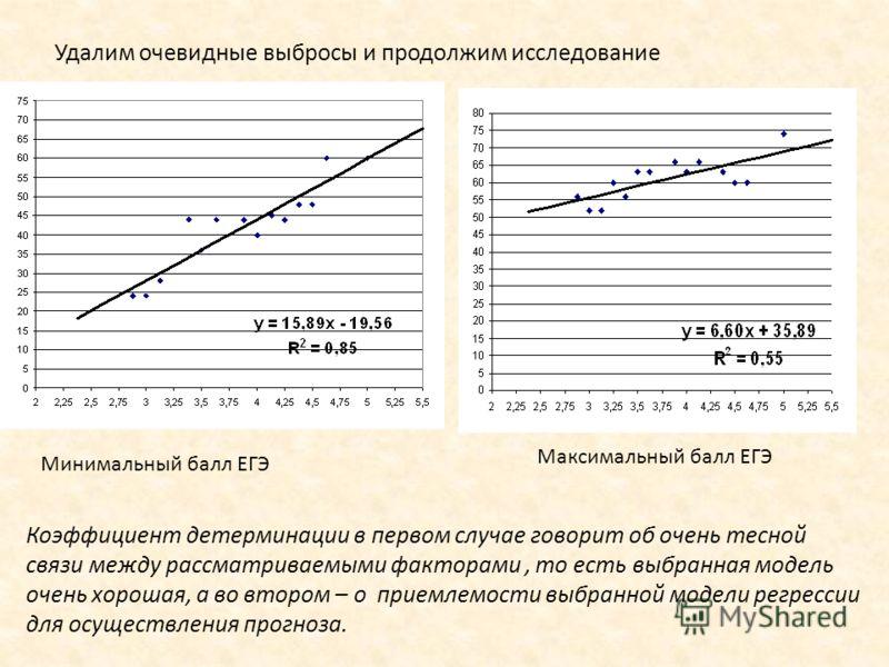 Минимальный балл ЕГЭ Максимальный балл ЕГЭ Удалим очевидные выбросы и продолжим исследование Коэффициент детерминации в первом случае говорит об очень тесной связи между рассматриваемыми факторами, то есть выбранная модель очень хорошая, а во втором