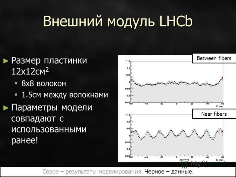 Внешний модуль LHCb Размер пластинки 12х12см 2 Размер пластинки 12х12см 2 8х8 волокон 8х8 волокон 1.5см между волокнами 1.5см между волокнами Параметры модели совпадают с использованными ранее! Параметры модели совпадают с использованными ранее! Серо