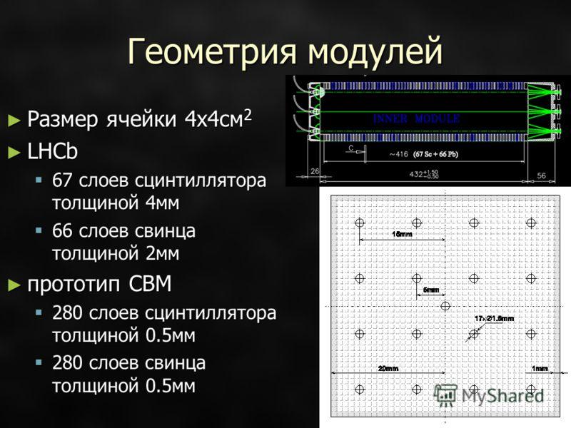 Геометрия модулей Размер ячейки 4х4см 2 Размер ячейки 4х4см 2 LHCb LHCb 67 слоев сцинтиллятора толщиной 4мм 67 слоев сцинтиллятора толщиной 4мм 66 слоев свинца толщиной 2мм 66 слоев свинца толщиной 2мм прототип CBM прототип CBM 280 слоев сцинтиллятор