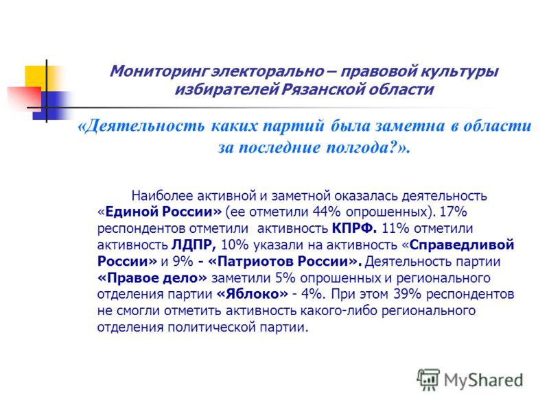 Мониторинг электорально – правовой культуры избирателей Рязанской области «Деятельность каких партий была заметна в области за последние полгода?». Наиболее активной и заметной оказалась деятельность «Единой России» (ее отметили 44% опрошенных). 17%