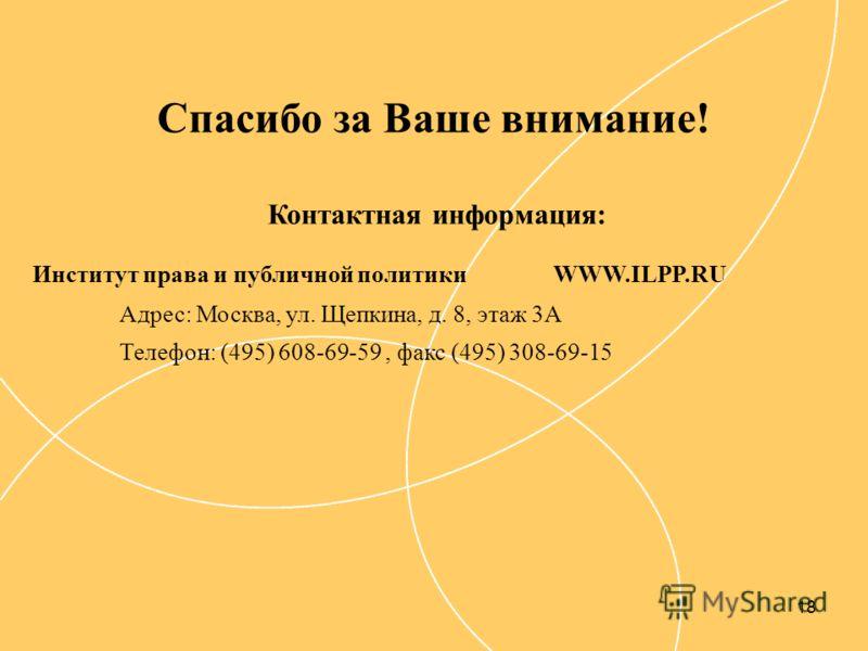 18 Контактная информация: Институт права и публичной политикиWWW.ILPP.RU Адрес: Москва, ул. Щепкина, д. 8, этаж 3А Телефон: (495) 608-69-59, факс (495) 308-69-15 Спасибо за Ваше внимание!