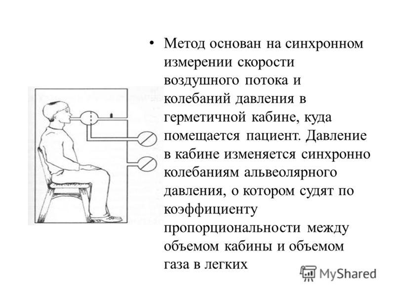 Метод основан на синхронном измерении скорости воздушного потока и колебаний давления в герметичной кабине, куда помещается пациент. Давление в кабине изменяется синхронно колебаниям альвеолярного давления, о котором судят по коэффициенту пропорциона