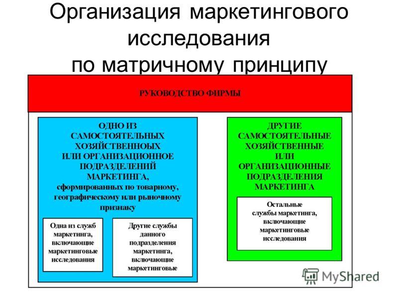 Организация маркетингового исследования по матричному принципу
