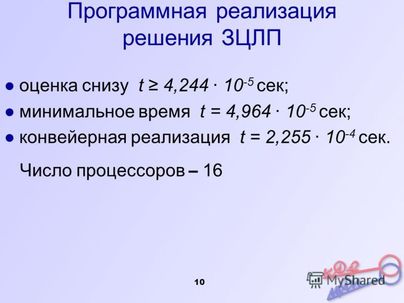 10 Программная реализация решения ЗЦЛП оценка снизу t 4,244 10 -5 сек; минимальное время t = 4,964 10 -5 сек; конвейерная реализация t = 2,255 10 -4 сек. Число процессоров – 16