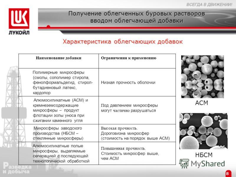Наименование добавкиОграничения к применению Полимерные микросферы (смолы, сополимер стирола, фенолформальдегид, стирол- бутадиеновый латекс, кардопор Низкая прочность оболочки Алюмосиликатные (АСМ) и кремнеземсодержащие микросферы – продукт флотации