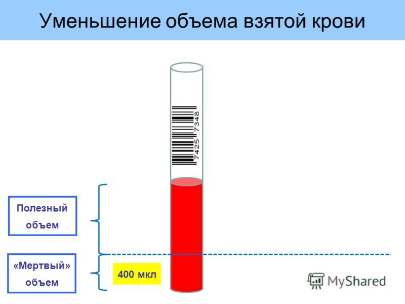 Уменьшение объема взятой крови Полезный объем «Мертвый» объем 400 мкл