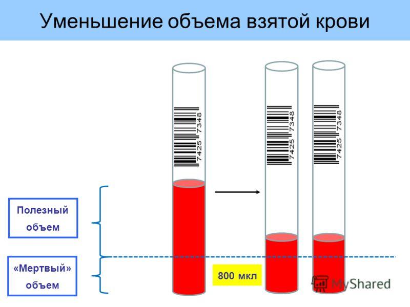Уменьшение объема взятой крови Полезный объем «Мертвый» объем 800 мкл