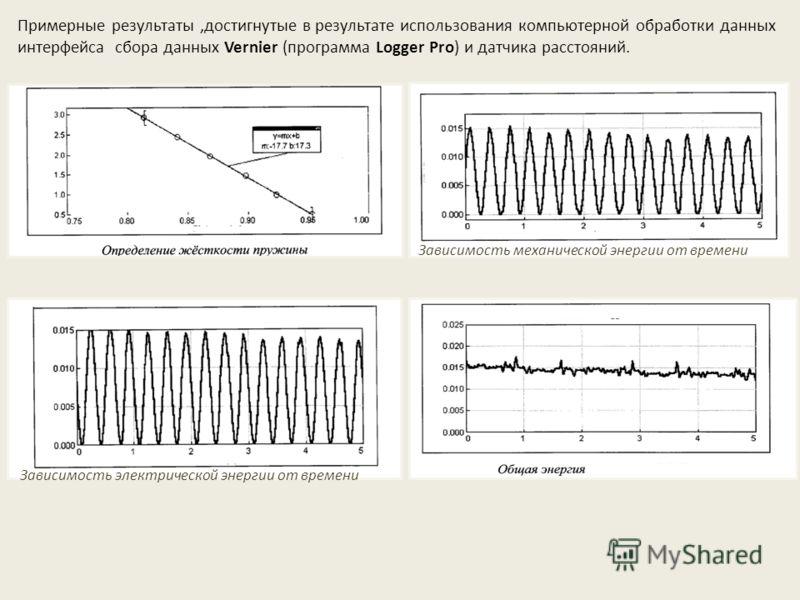 Примерные результаты,достигнутые в результате использования компьютерной обработки данных интерфейса сбора данных Vernier (программа Logger Pro) и датчика расстояний. Зависимость механической энергии от времени Зависимость электрической энергии от вр