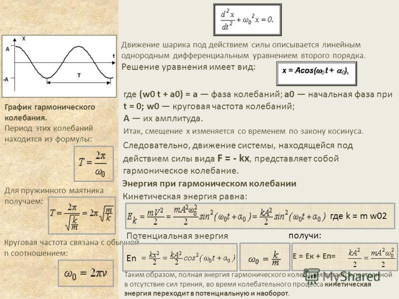 График гармонического колебания. Период этих колебаний находится из формулы: Для пружинного маятника получаем: Круговая частота связана с обычной n соотношением: Движение шарика под действием силы описывается линейным однородным дифференциальным урав