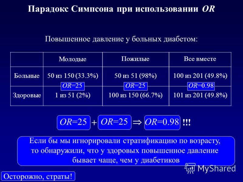Молодые Больные50 из 150 (33.3%) Здоровые1 из 51 (2%) OR=25 Повышенное давление у больных диабетом: Пожилые 50 из 51 (98%) 100 из 150 (66.7%) Все вместе 100 из 201 (49.8%) 101 из 201 (49.8%) OR=25OR=0.98 Парадокс Симпсона при использовании OR + OR=25