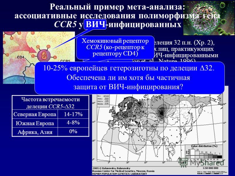 Реальный пример мета-анализа: ассоциативные исследования полиморфизма гена CCR5 у ВИЧ-инфицированных Мутация CCR5- 32 : делеция 32 п.н. (Хр. 2), обнаружена у здоровых лиц, практикующих незащищенный секс с ВИЧ-инфицированными (N. Samson et. al., Natur
