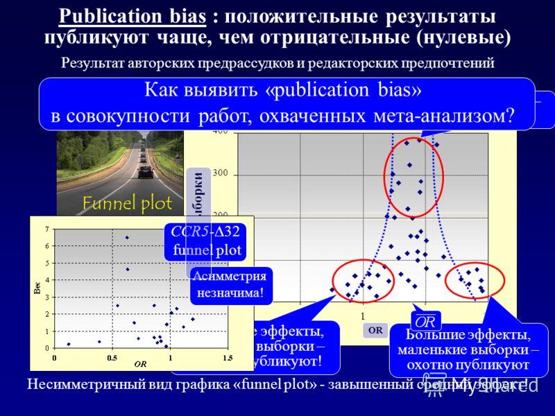 Funnel plot Funnel plot: график – воронка Зависимость «эффект - объем выборки» Большие выборки – всегда публикуют Большие эффекты, маленькие выборки – охотно публикуют Маленькие эффекты, маленькие выборки – часто не публикуют! Publication bias : поло