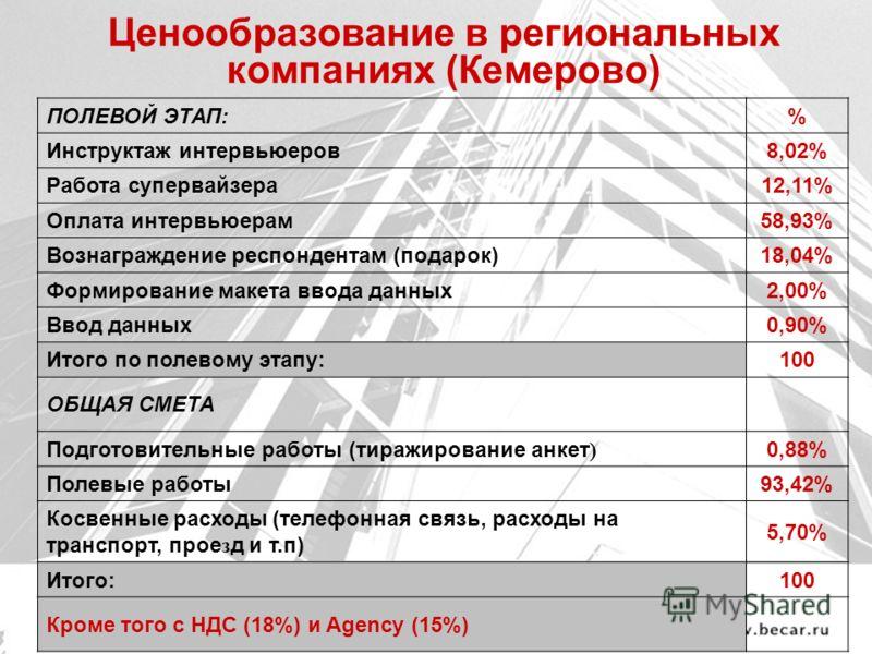 Ценообразование в региональных компаниях (Кемерово) ПОЛЕВОЙ ЭТАП:% Инструктаж интервьюеров8,02% Работа супервайзера12,11% Оплата интервьюерам58,93% Вознаграждение респондентам (подарок)18,04% Формирование макета ввода данных2,00% Ввод данных0,90% Ито