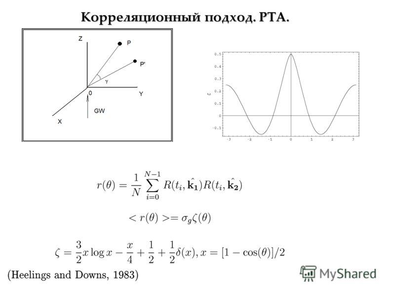 Корреляционный подход. PTA.