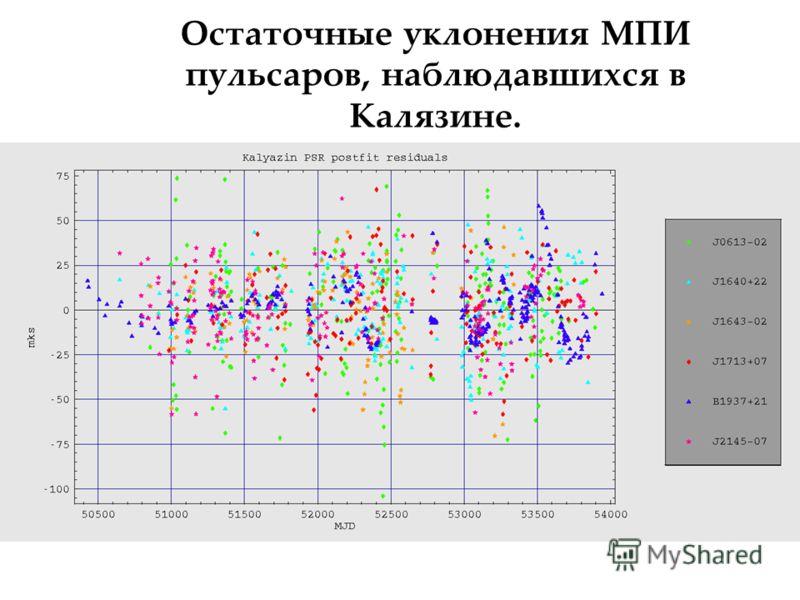Остаточные уклонения МПИ пульсаров, наблюдавшихся в Калязине.