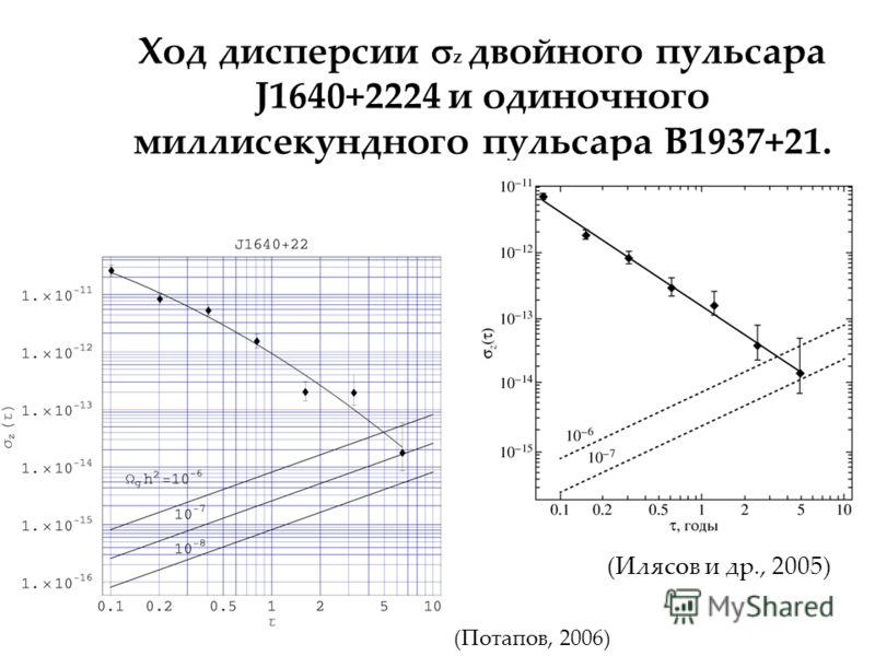 Ход дисперсии z двойного пульсара J1640+2224 и одиночного миллисекундного пульсара B1937+21. (Потапов, 2006) (Илясов и др., 2005)