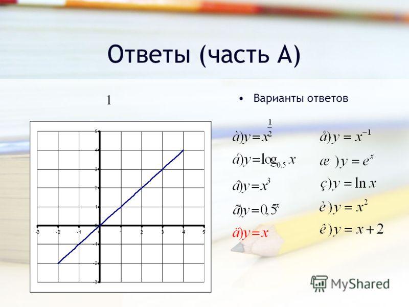 Ответы (часть А) Варианты ответов 1