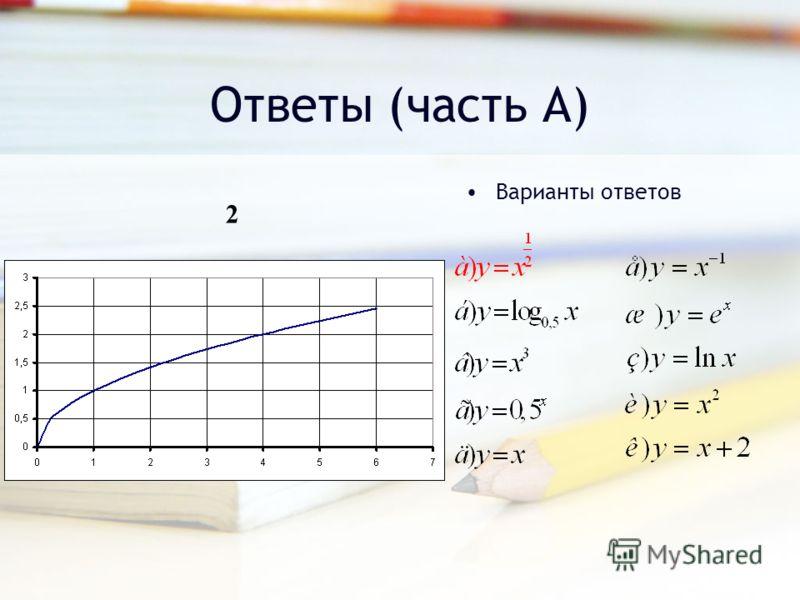 Ответы (часть А) Варианты ответов 2