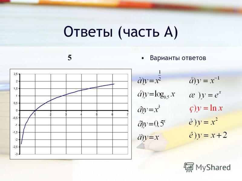 Ответы (часть А) Варианты ответов 5
