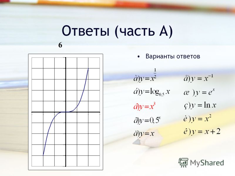 Ответы (часть А) Варианты ответов 6