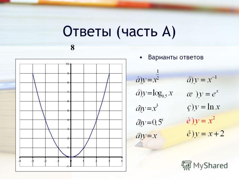 Ответы (часть А) Варианты ответов 8