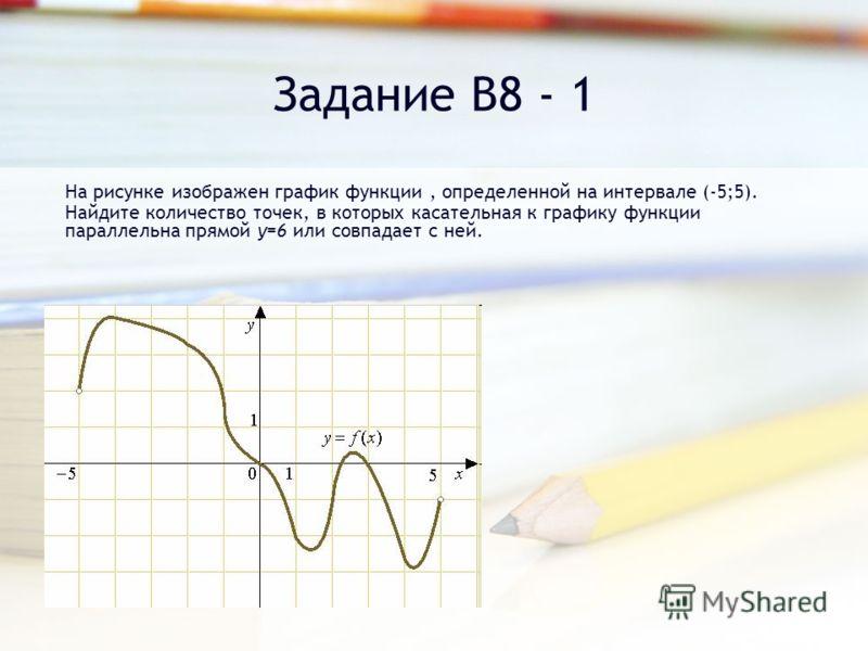 Задание В8 - 1 На рисунке изображен график функции, определенной на интервале (-5;5). Найдите количество точек, в которых касательная к графику функции параллельна прямой y=6 или совпадает с ней.