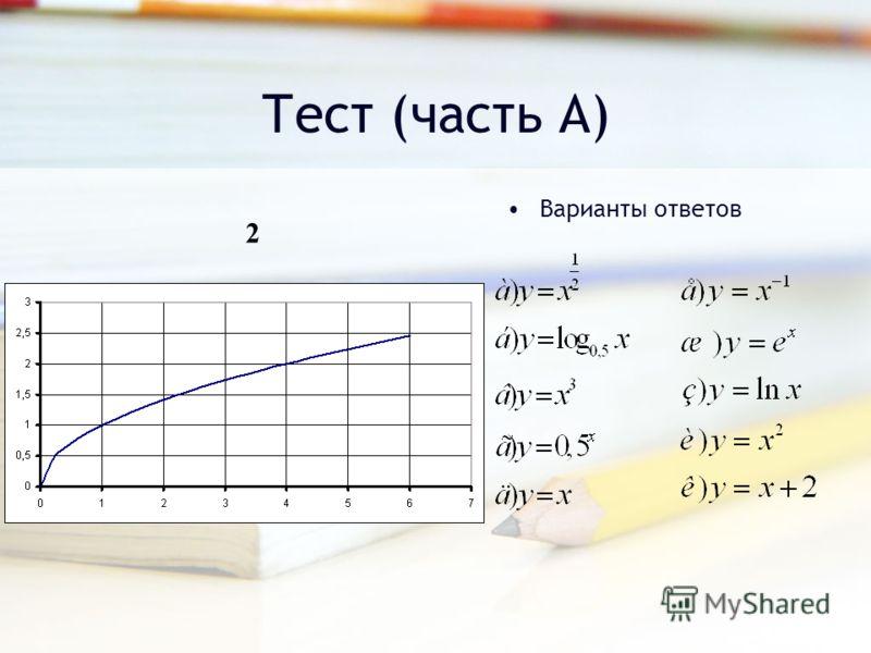 Тест (часть А) Варианты ответов 2