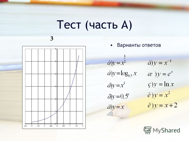 Тест (часть А) Варианты ответов 3