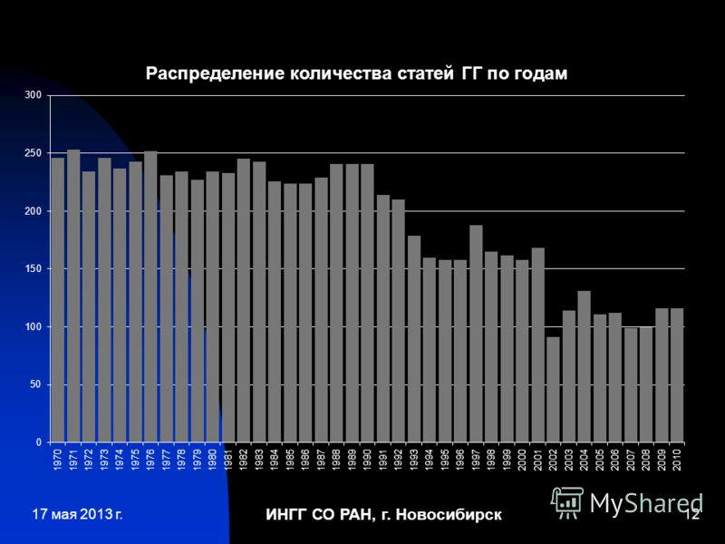 ИНГГ СО РАН, г. Новосибирск 1217 мая 2013 г.