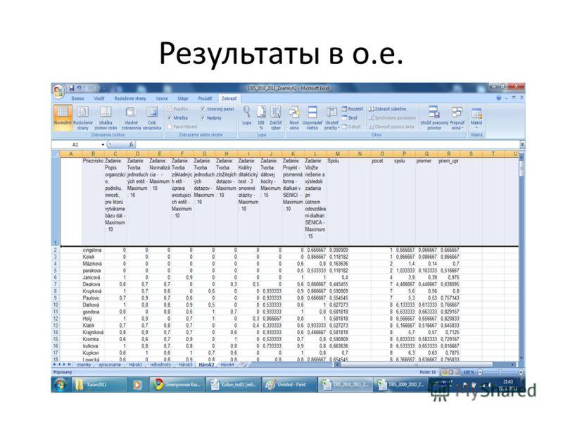 Результаты в о.е.
