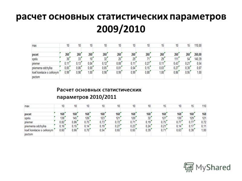 расчет основных статистических параметров 2009/2010 Расчет основных статистических параметров 2010/2011