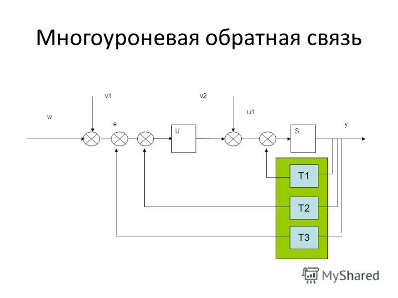Многоуроневая обратная связь US w v1v2 y u1 e T1 T2 T3