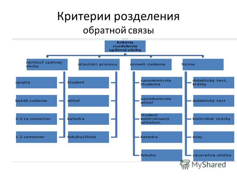 Критерии розделения обратной связы