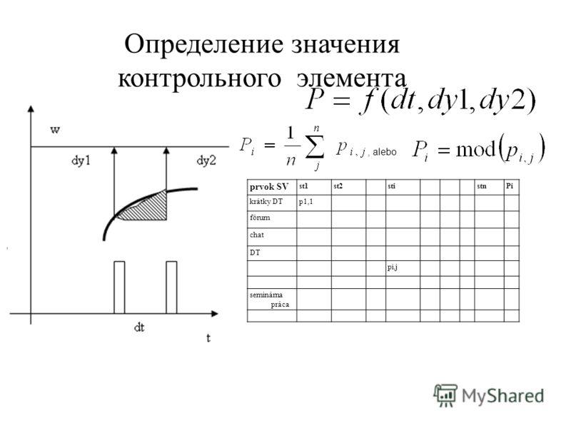 Определение значения контрольного элемента, alebo, prvok SV st1st2stistnPi krátky DTp1,1 fórum chat DT pi,j seminárna práca