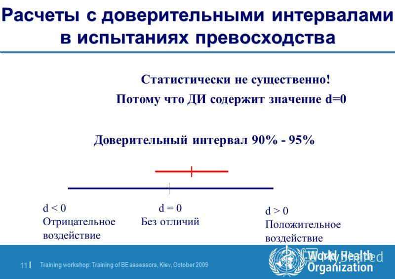 Training workshop: Training of BE assessors, Kiev, October 2009 11 | Расчеты с доверительными интервалами в испытаниях превосходства d < 0 Отрицательное воздействие d = 0 Без отличий d > 0 Положительное воздействие Доверительный интервал 90% - 95% Ст