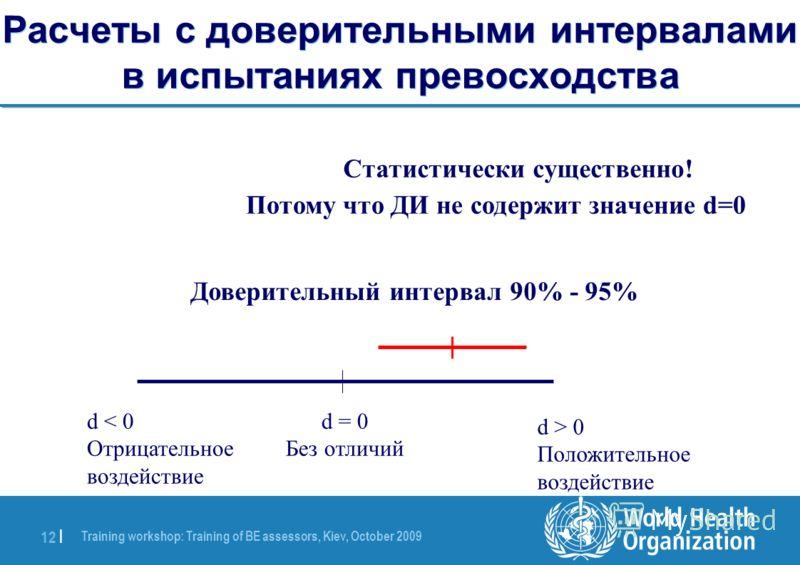 Training workshop: Training of BE assessors, Kiev, October 2009 12 | Расчеты с доверительными интервалами в испытаниях превосходства d < 0 Отрицательное воздействие d = 0 Без отличий d > 0 Положительное воздействие Доверительный интервал 90% - 95% Ст