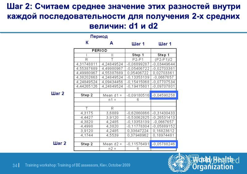 Training workshop: Training of BE assessors, Kiev, October 2009 34 | Шаг 2: Считаем среднее значение этих разностей внутри каждой последовательности для получения 2-х средних величин: d1 и d2 Период К А Шаг 1 Шаг 2