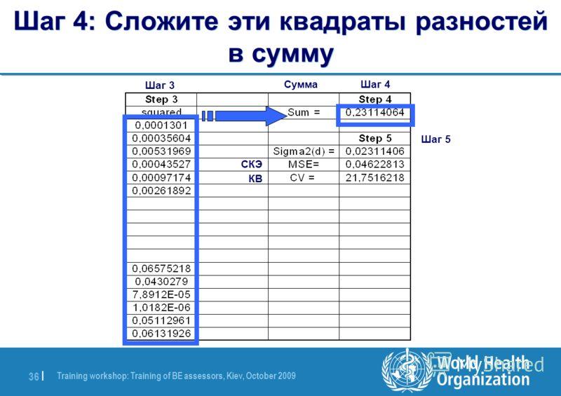 Training workshop: Training of BE assessors, Kiev, October 2009 36 | Шаг 4: Сложите эти квадраты разностей в сумму Шаг 3 Сумма Шаг 4 Шаг 5 СКЭ КВ