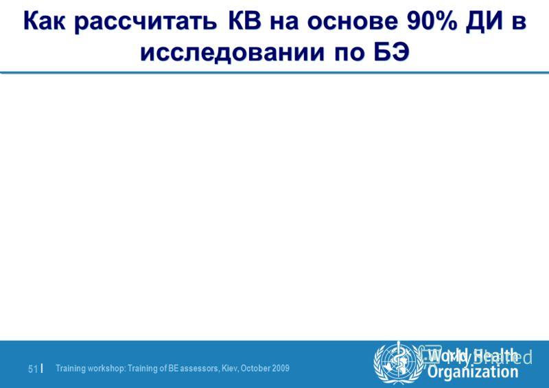 Training workshop: Training of BE assessors, Kiev, October 2009 51 | Как рассчитать КВ на основе 90% ДИ в исследовании по БЭ