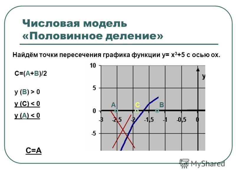 Числовая модель «Половинное деление» С=(А+В)/2 В y (В) > 0 y (C) < 0 y (A) < 0 АС С=А y (C) < 0 y (A) < 0 Найдём точки пересечения графика функции y= x 3 +5 с осью ох.