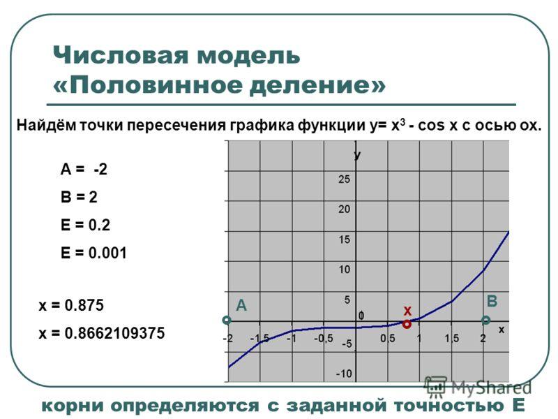 Числовая модель «Половинное деление» A = -2 B = 2 E = 0.2 E = 0.001 В Аx = 0.875 x = 0.8662109375 Найдём точки пересечения графика функции y= x 3 - cos x с осью ох. x корни определяются с заданной точностью Е